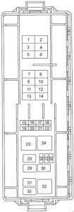 Ford Taurus – fuse box diagram – engine compartment