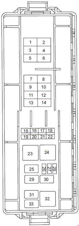 Ford Taurus  1999  U2013 2007   U2013 Fuse Box Diagram