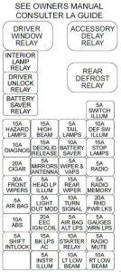 99 sable fuse box ford taurus  1995     1999      fuse box diagram carknowledge info  ford taurus  1995     1999      fuse box