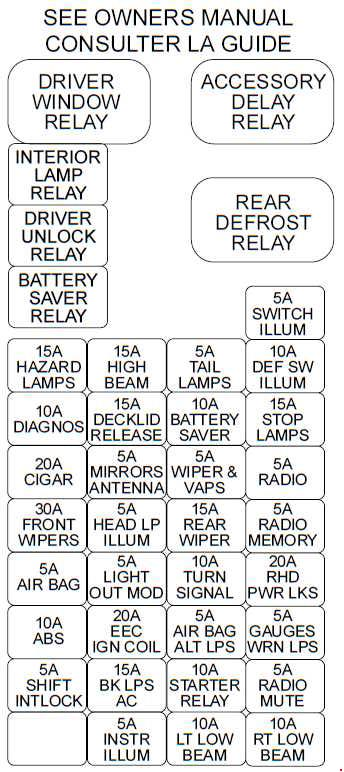 Fuse Box 95 Ford Taurus Wiring Diagram Regional Regional Frankmotors Es
