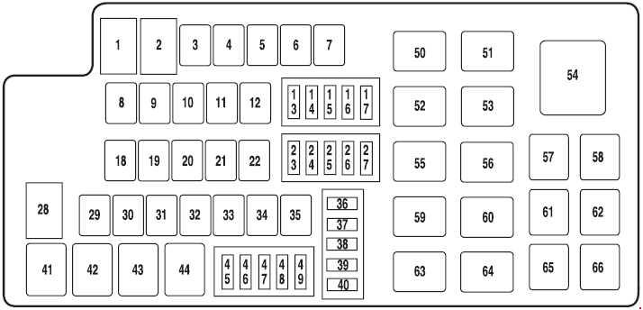 Ford Taurus  2009  U2013 2017   U2013 Fuse Box Diagram