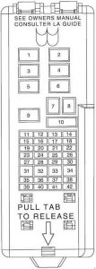 Ford Taurus – fuse box diagram – passenger compartment
