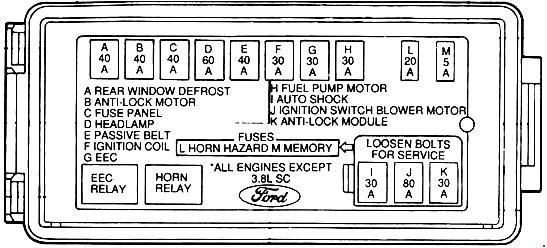 1992 Ford Thunderbird Fuse Box Diagram