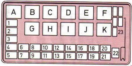 [SCHEMATICS_43NM]  Ford Transit (1986 – 1992) – fuse box diagram - Carknowledge.info | 1986 Ford Transit Wiring Diagram |  | Carknowledge.info