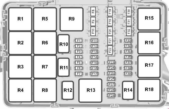 Ford Transit (2014 – 2018) – fuse box diagram - Carknowledge.infoCarknowledge.info