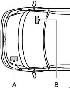 Ford Transit – fuse box diagram – location (left-hand drive)