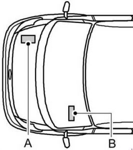 Ford Transit – fuse box diagram – location (right-hand drive)