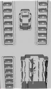 Ford Transit – fuse box diagram – passenger compartment