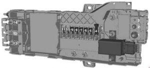 Ford Transit – fuse box diagram – prefuse box (2.2l diesel)