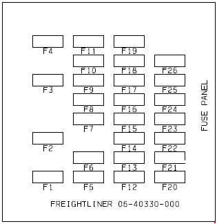 freightliner business class m2 fuse box diagram carknowledge freightliner fl60 wiring diagram freightliner business class m2 wiring diagram #15