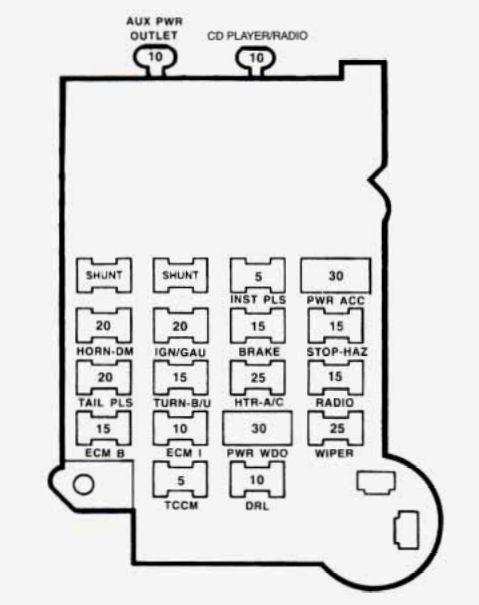 Chevy Volt Fuse Diagram
