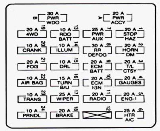 Gmc Jimmy  1995   U2013 Fuse Box Diagram