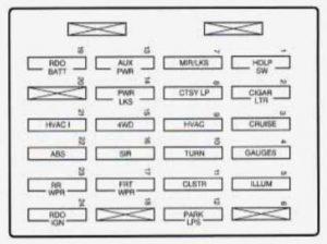 GMC Jimmy – fuse box diagram – instrument panel