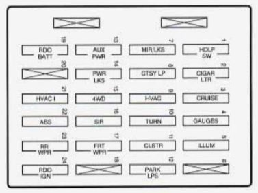 [SCHEMATICS_4FD]  GMC Jimmy (1998) – fuse box diagram - Carknowledge.info | 1997 Gmc Jimmy Fuse Box Diagram |  | Carknowledge.info