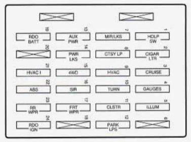 1997 gmc jimmy fuse box diagram gmc jimmy  1998      fuse box diagram carknowledge info  gmc jimmy  1998      fuse box diagram