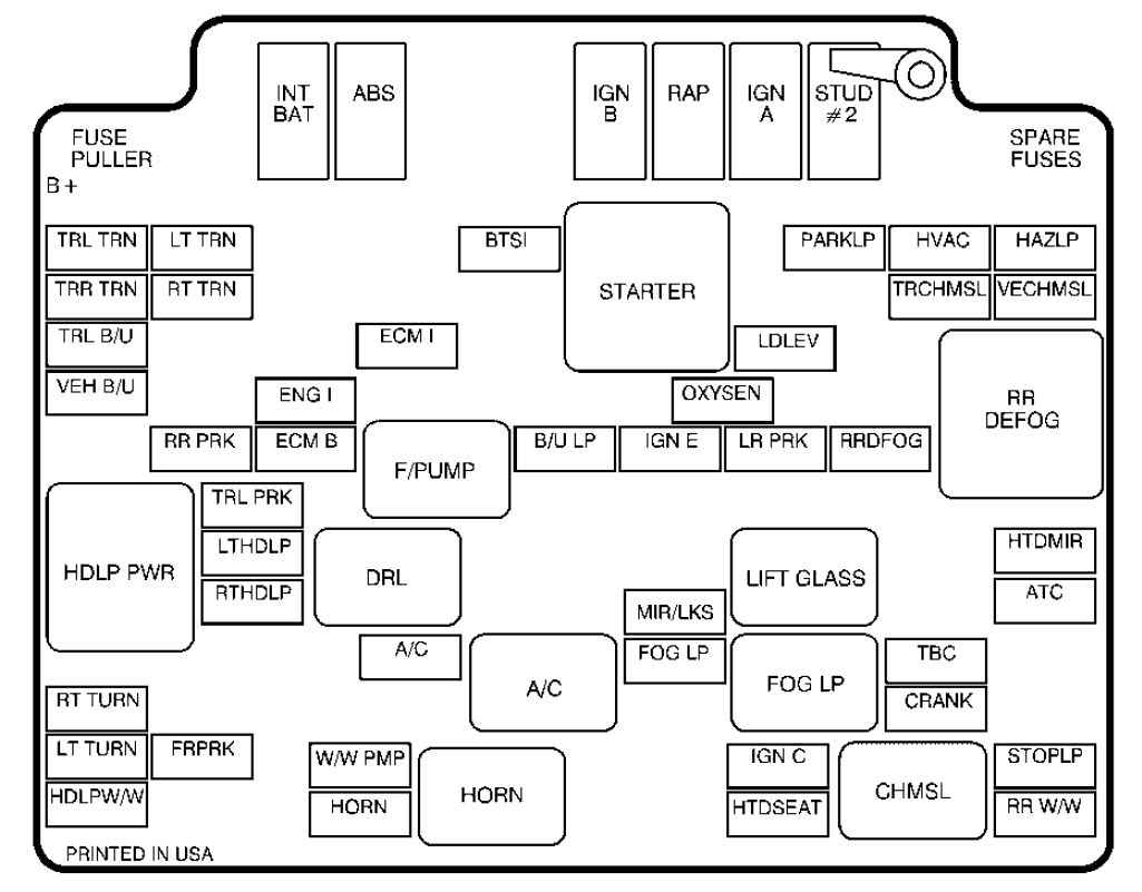 Gmc Jimmy  2001   U2013 Fuse Box Diagram