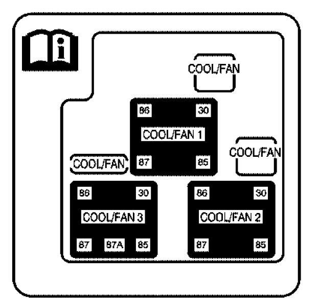 gmc sierra mk1  2006   u2013 fuse box diagram