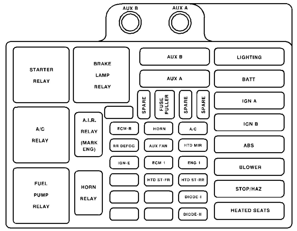 gmc sierra mk1  1999  u2013 2000   u2013 fuse box diagram
