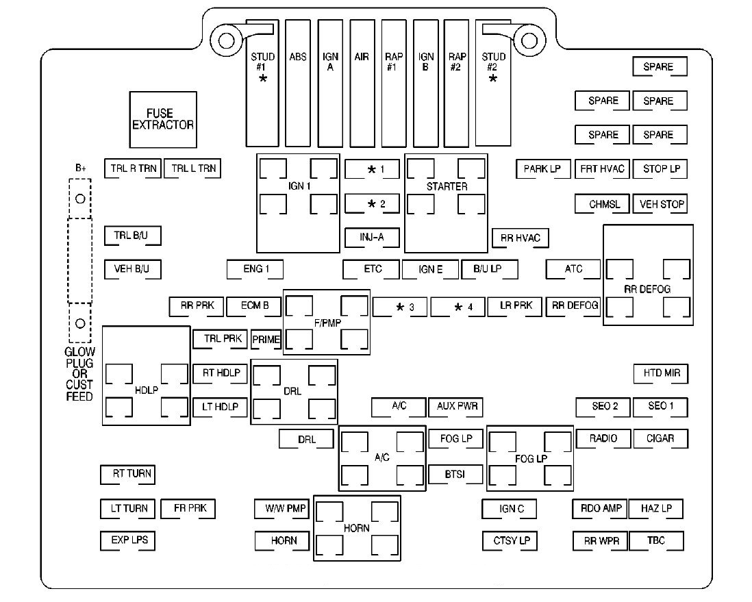 gmc sierra mk1  2001  u2013 2002   u2013 fuse box diagram