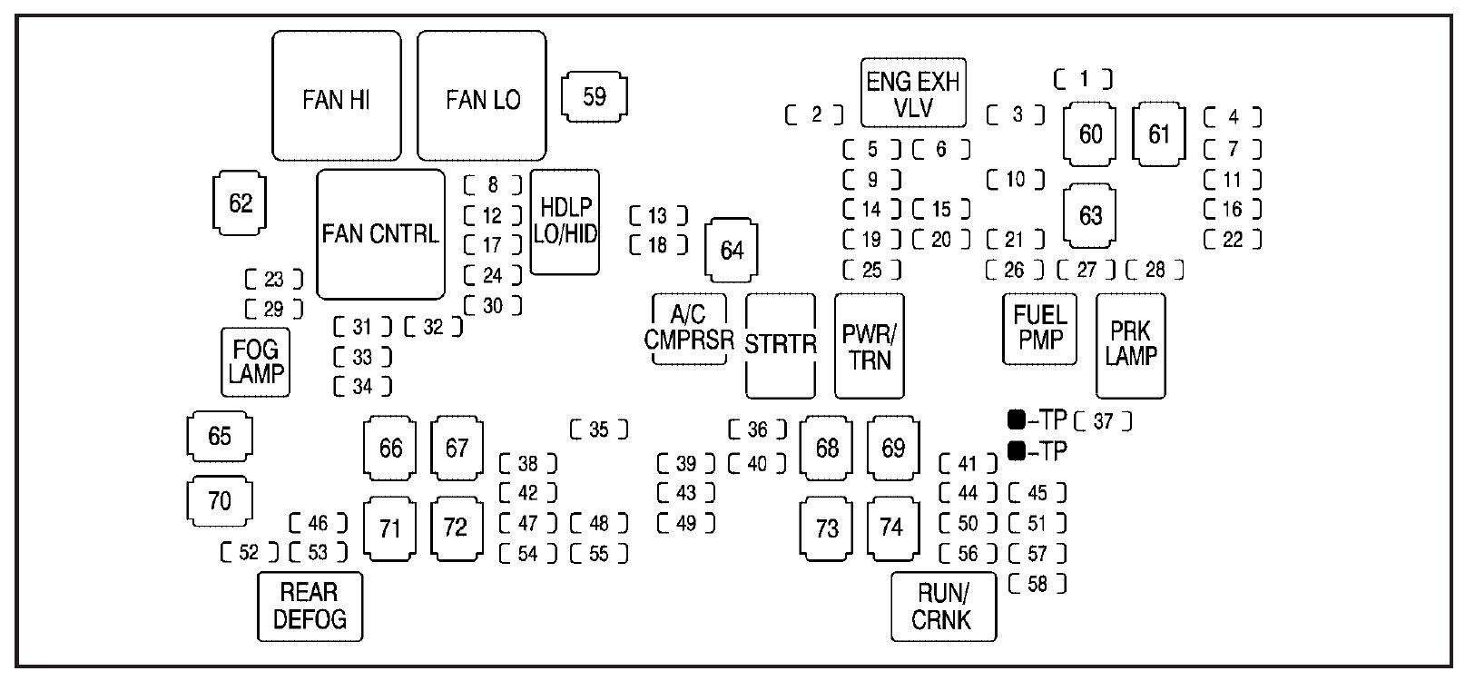 Gmc Sierra 2007 Fuse Box Diagram Carknowledge