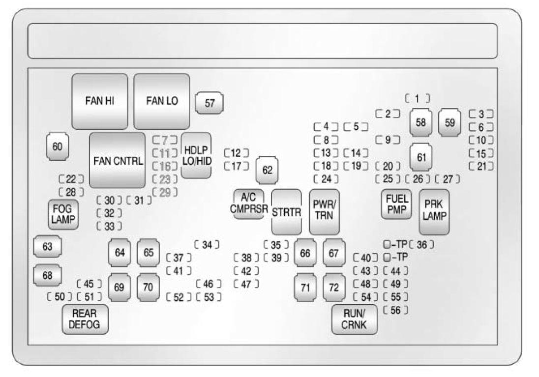 Gmc Sierra  2009  U2013 2013   U2013 Fuse Box Diagram