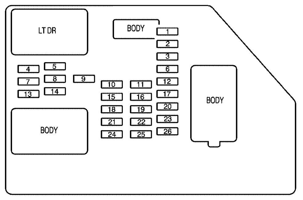 Gmc Sierra  2008   U2013 Fuse Box Diagram