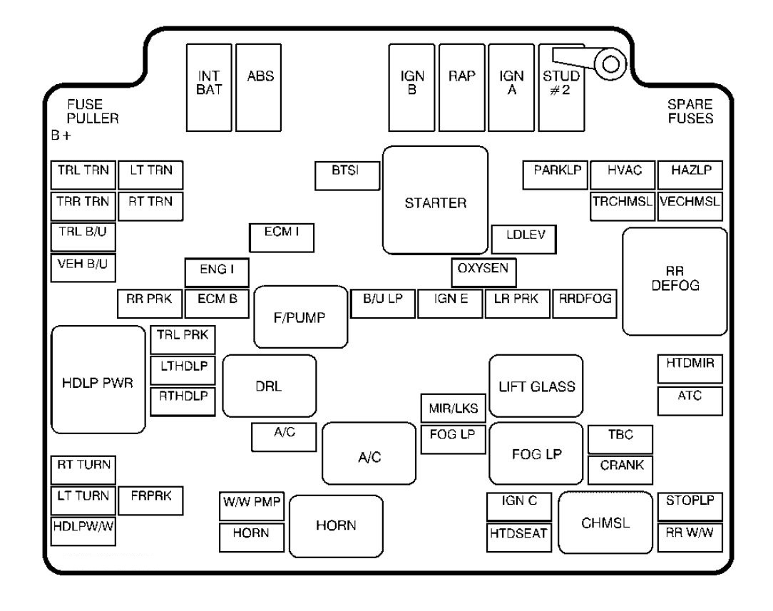 GMC Sonoma (1999 – 2002) – fuse box diagram - Carknowledge.infoCarknowledge.info