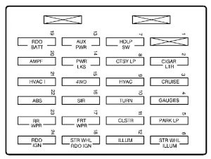 2002 yukon fuse panel diagram enthusiast wiring diagrams u2022 rh rasalibre co