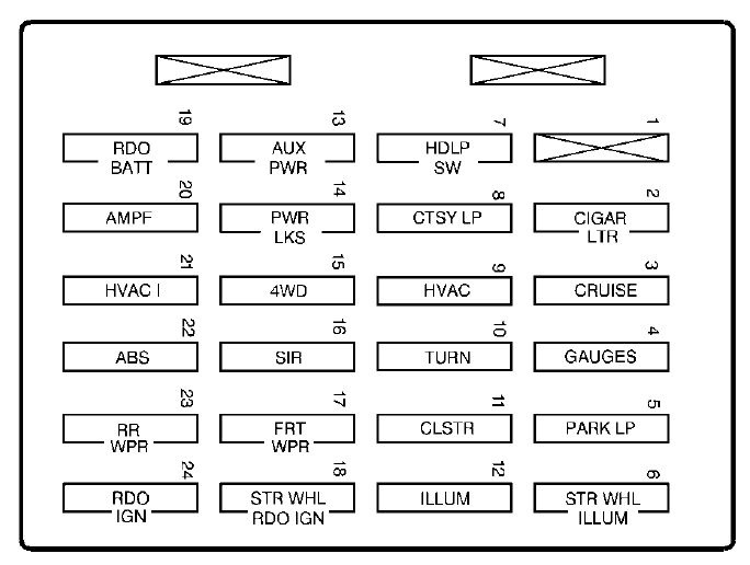 Gmc Sonoma  2003  U2013 2004   U2013 Fuse Box Diagram