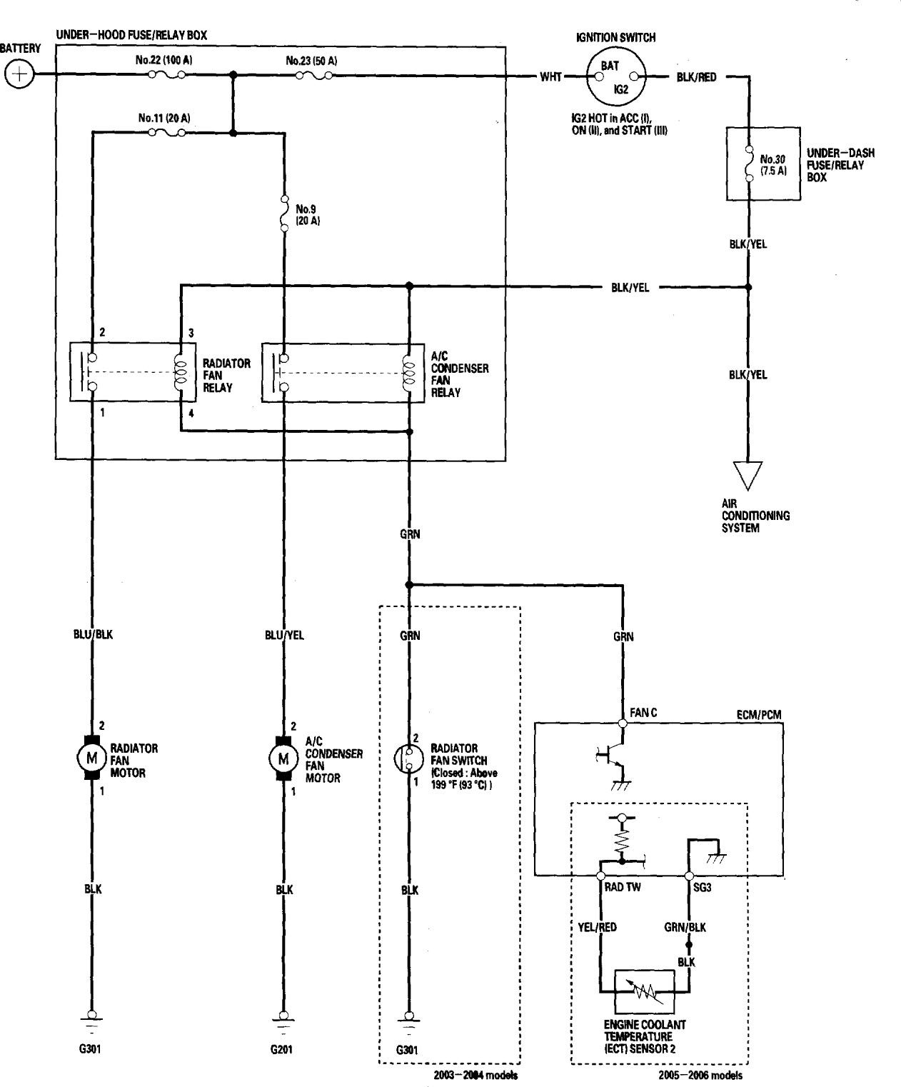 DIAGRAM] 1991 Honda Accord Fan Wiring Diagram FULL Version HD Quality Wiring  Diagram - CTIWIRING.CAMPUSTEMESA.IT  campustemesa.it