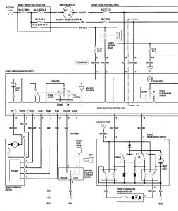 honda accord (2006) - wiring diagrams - power windows - carknowledge.info  carknowledge.info