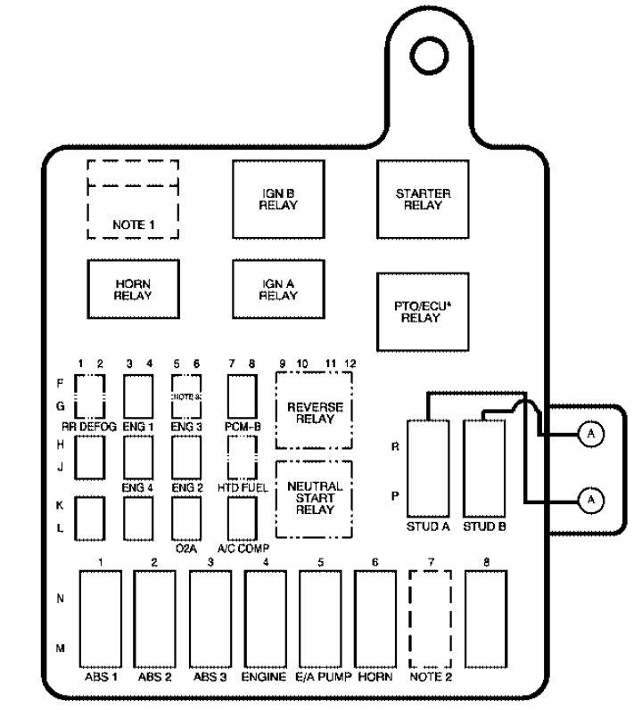 GMC    Topkick     2008     2009      fuse box    diagram     CARKNOWLEDGE