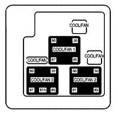 [SCHEMATICS_4UK]  GMC Yukon (2005 – 2006) – fuse box diagram - Carknowledge.info   2005 Yukon Fuse Box      Carknowledge.info