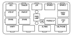 GMC Yukon – fuse box diagram - center instrument panel