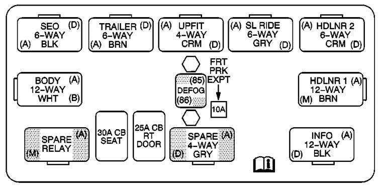 Gmc Yukon  2003  U2013 2004   U2013 Fuse Box Diagram