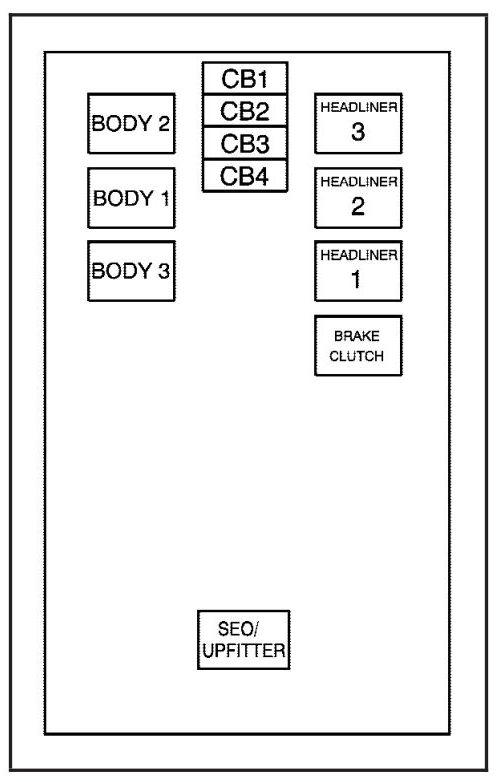 2007 gmc yukon fuse box gmc yukon  2007      fuse box diagram carknowledge info  gmc yukon  2007      fuse box diagram