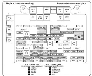 GMC Yukon (2005 – 2006) – fuse box diagram - Carknowledge.infoCarknowledge.info