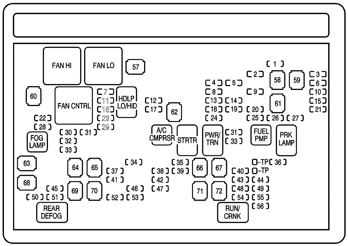 Gmc Yukon  2009  U2013 2014   U2013 Fuse Box Diagram