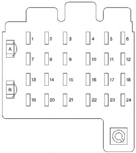 gmc yukon 1998 fuse box diagram carknowledge. Black Bedroom Furniture Sets. Home Design Ideas
