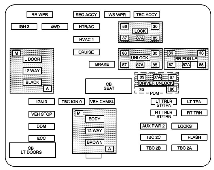 04 impala fuse box accessory gmc yukon  2003     2004      fuse box diagram carknowledge info  gmc yukon  2003     2004      fuse box