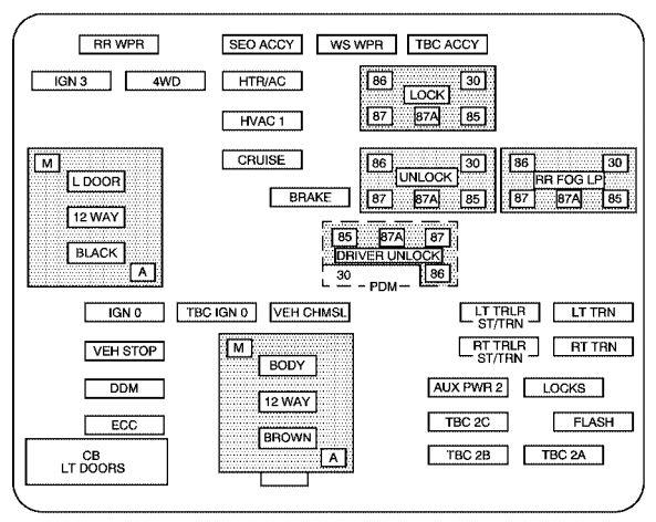 GMC Yukon (2005 – 2006) – fuse box diagram - CARKNOWLEDGE on 2005 vauxhall astra, 2005 vauxhall tigra, 2005 vauxhall corsa, 2005 vauxhall vectra, 2005 vauxhall monaro,