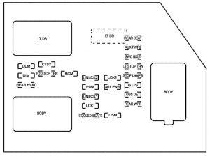 GMC Yukon – fuse box diagram – instrument panel