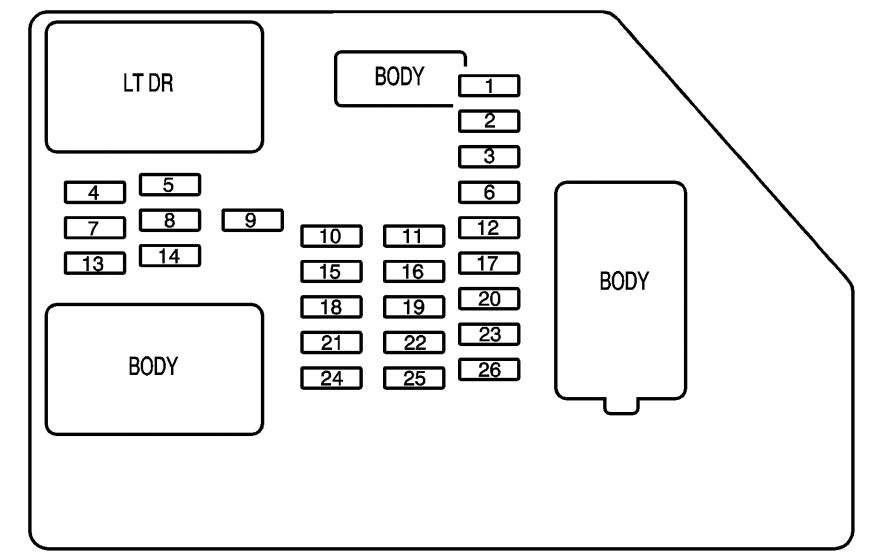 gmc yukon  2008   u2013 fuse box diagram