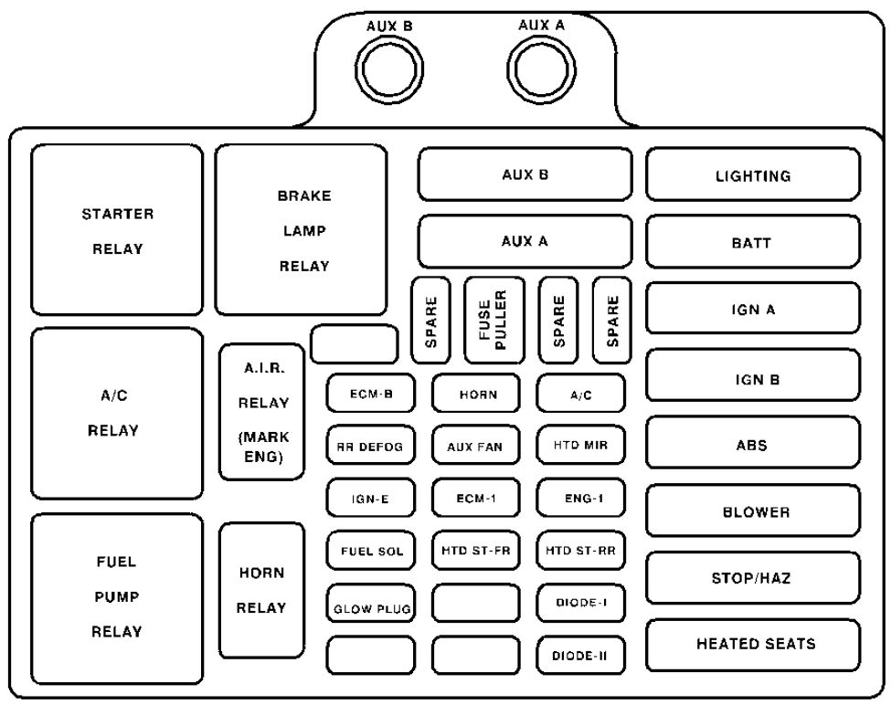 gmc yukon  1998   u2013 fuse box diagram