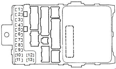 [SCHEMATICS_4JK]  Honda Accord (1997 – 2002) – fuse box diagram - Carknowledge.info   94 Honda Accord Fuse Box Diagram      Carknowledge.info