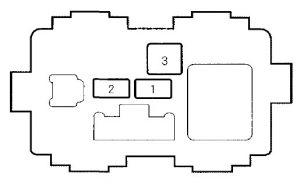 Honda CR-V – fuse box diagram – ABS