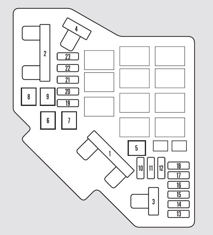 Honda CR-V (2010 - 2011) - fuse box diagram - Carknowledge ...