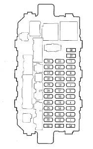 Honda CR-V - wiring diagram - fuse box diagram - interior