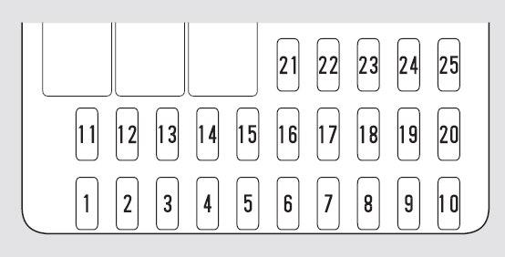Honda Cr-v  2002  U2013 2004   U2013 Fuse Box Diagram