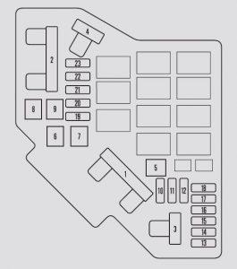 Honda CR-V – fuse box diagram – under hood